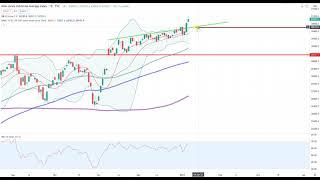 Wall Street – Rekordkurse und Infektionen…