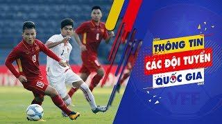 U23 Việt Nam Chốt Lịch đấu Giao Hữu Với U23 Myanmar | VFF Channel