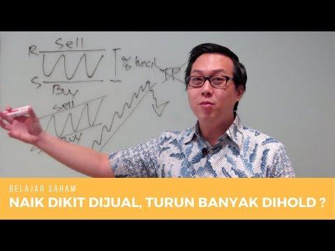 mp4 Trading Jangka Pendek, download Trading Jangka Pendek video klip Trading Jangka Pendek