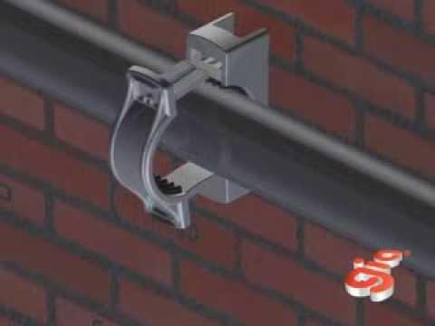 Flip System - Collari a serraggio rapido per tutte le tubazioni