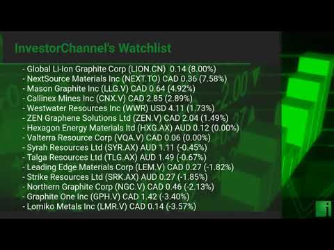 InvestorChannel's Graphite Watchlist Update for Friday, May, 07, 2021, 16:00 EST