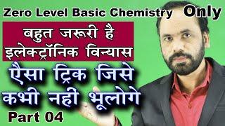 05 इलेक्ट्राॅनिक विन्यास Electronic Configuration    Zero Level Basic Chemistry