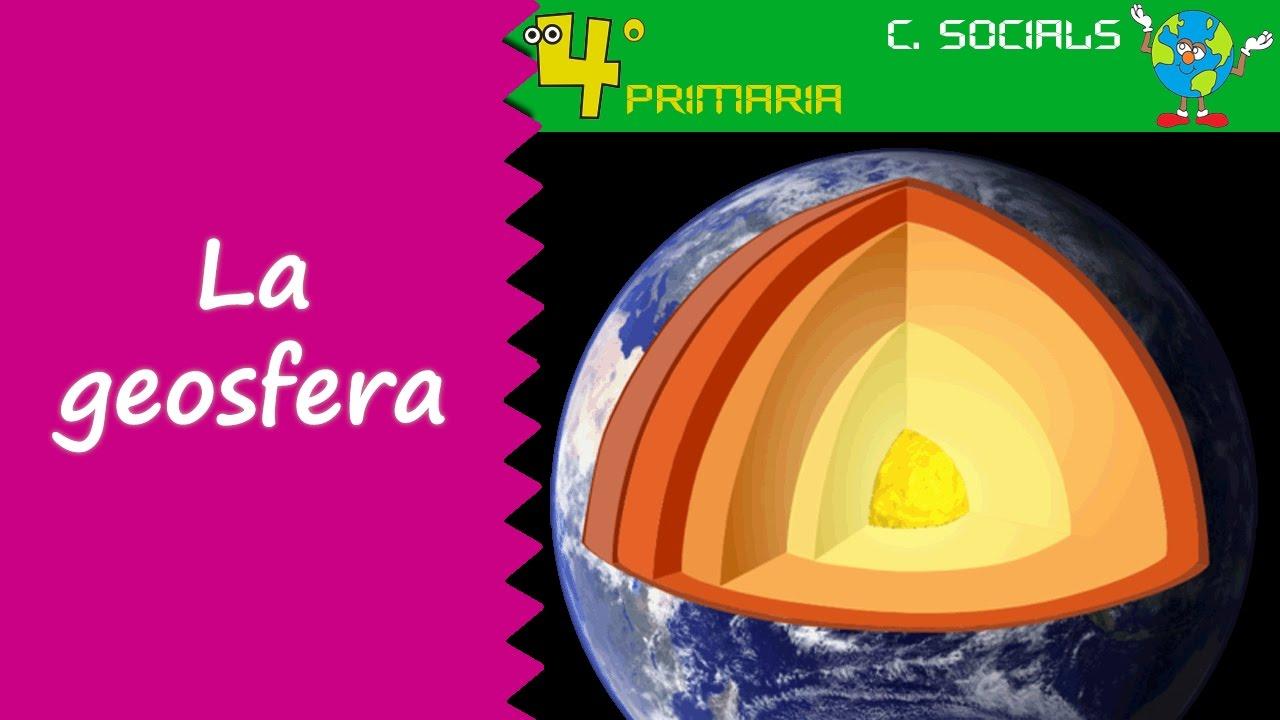 Ciències Socials. 4t Primària. Tema 3. La geosfera