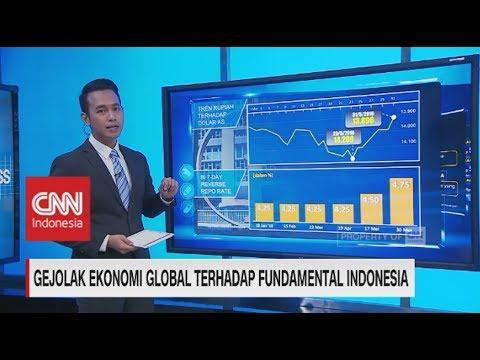 Gejolak Ekonomi Global Terhadap Fundamental Indonesia