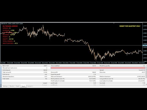 """Forex EA for beginner """"EA Tanaka Arrow"""" for free download"""