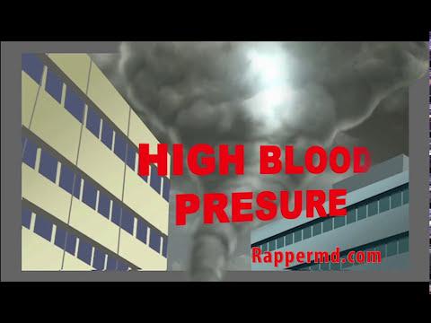 Verfahren zur Behandlung von Bluthochdruck Wasser