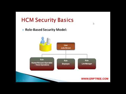Oracle Fusion Cloud HCM Training | 4th Session - YouTube