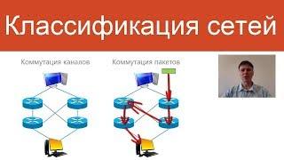 """Классификация сетей   Курс """"Компьютерные сети"""""""