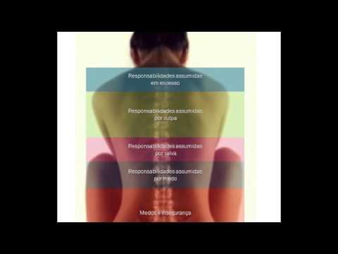 Dolor de espalda y el abdomen inferior a las 35 semanas de gestación