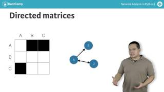 Network Analysis Tutorial: Network Visualization