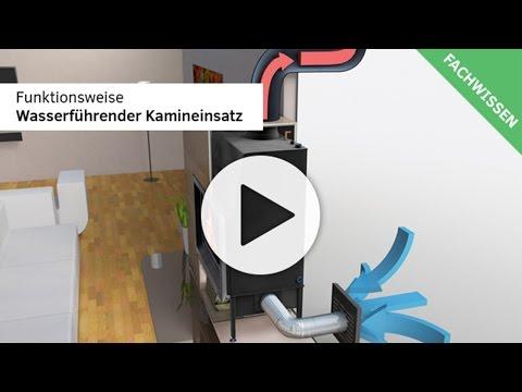 Wasserführender Kamineinsatz - FUNKTIONSWEISE - einfach dargestellt   ROHEM - Feuerungstechnik