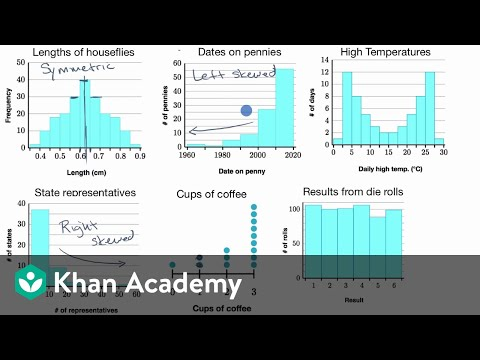 classifying shapes of distributions video khan academy. Black Bedroom Furniture Sets. Home Design Ideas