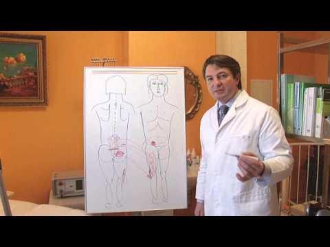 Видео упражнения на поясницу при болях