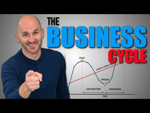 mp4 Business Cycle, download Business Cycle video klip Business Cycle
