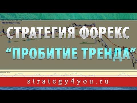 Сёрфинг работа заработок в интернете реклама