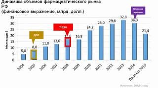 Современная организация лекарственного обеспечения в России ©