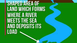 Levees and Deltas - Landforms of River Deposition