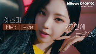 빌보드 케이팝 100 주요 순위 21.06.05