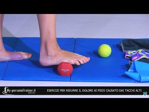 Borsite essudativa dellarticolazione del ginocchio