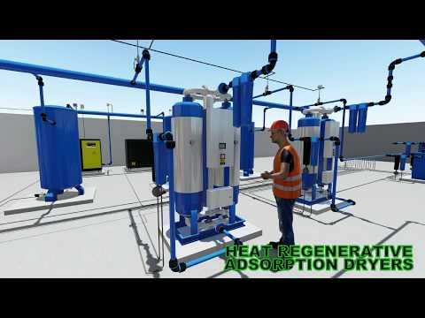 Compressed Air Station - Gas Solutions by OMEGA AIR