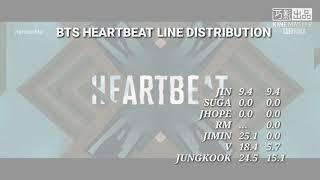 BTS   HEARTBEAT (BTS WORLD OST) Line Distribution