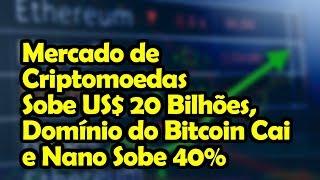 Criptomoedas Sobem US$ 20 Bilhões, Domínio do Bitcoin Cai e Nano Sobe 40%