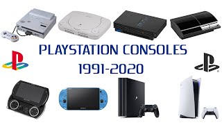 The Evolution Of PlayStation Consoles (1991-2020)