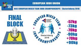 FINAL 2018 RUSSIAN COPPER COMPANY EUROPEAN MIXED TEAM JUDO CHAMPIONSHIPS EKATERINBURG, RUSSIA