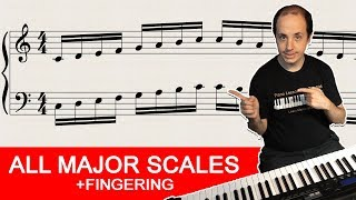 How to Play All 12 Major Scales on the Piano With Fingering