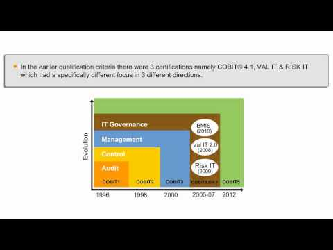 Introduction To COBIT 5 Foundation Training   Simplilearn - YouTube