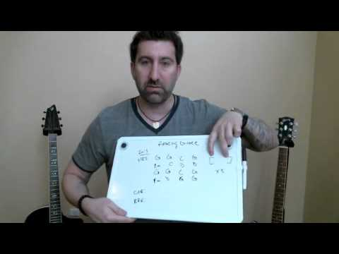 Beginner Guitar Lesson-Chord Charts, How to Read them