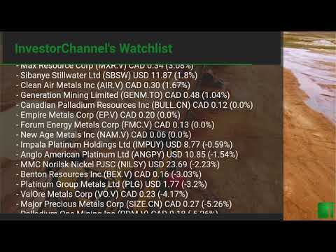 InvestorChannel's Palladium Watchlist Update for Friday, O ... Thumbnail