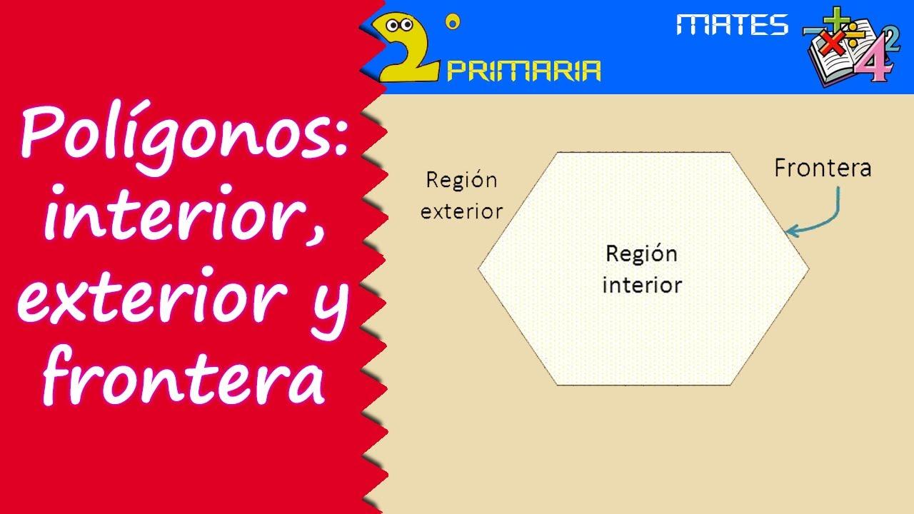 Matemáticas. 2º Primaria. Tema 8. Figuras planas. Interior, exterior y frontera