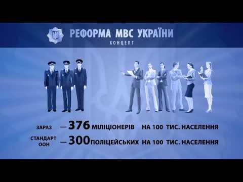 Реформа міністерства внутрішніх справ - YAPxCEcoWRY