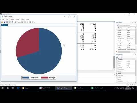 What's it like–Getting started in Stata