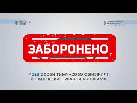 Стягнення аліментів за 4 місяці 2018 року на Кіровоградщині