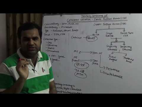 Download Collateral Valuation - Credit Support Annex (CSA) Mp4 HD Video and MP3