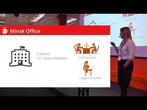 Аудит Agile практик в рамкам Team Review Ирина Тетерук Ciklum видео