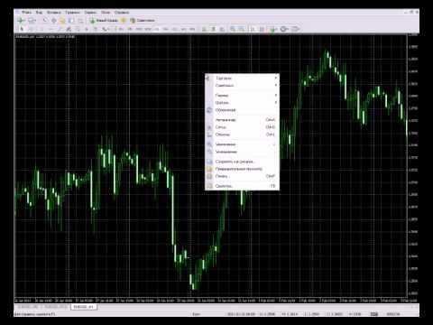 График курса валют на форексе