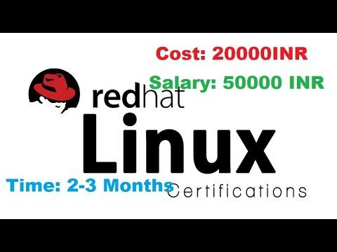 Redhat certification Cost jobs salary topics syllabus details vs cloud ...