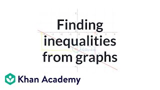 Graphing linear inequalities in two variables 3