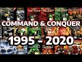 Command amp Conquer Evolution And History 1995 2020