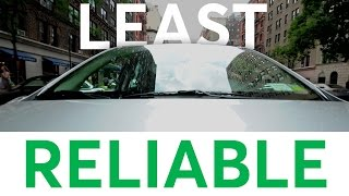 2017 Five Least Reliable New Cars | Consumer Reports
