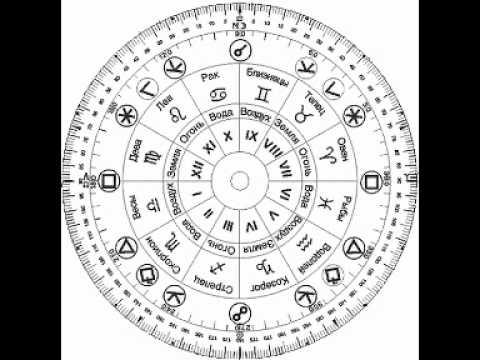 Астрология продажа бизнеса