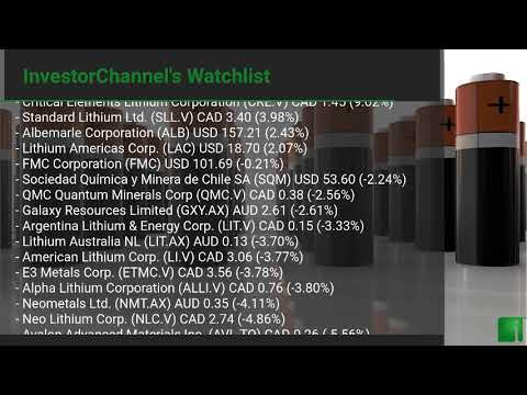 InvestorChannel's Lithium Watchlist Update for Friday, Feb ... Thumbnail