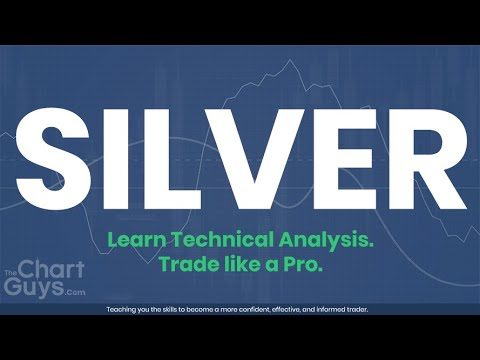 SILVER Technical Analysis Chart 10/21/2019 by ChartGuys.com