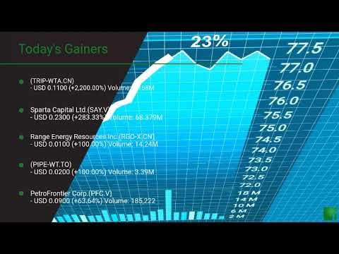 InvestorChannel's Canadian Stock Market Update for Wednesday, February 24, 2021 16:04 EST