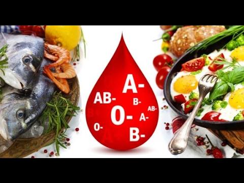 Dieta de slabit toamna