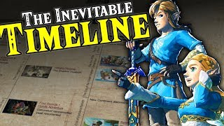Breath of the Wild: Why the TIMELINE Placement Makes SENSE (Part 1)