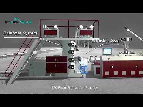 Dây chuyền sản xuất ván SPC cho flooring animation